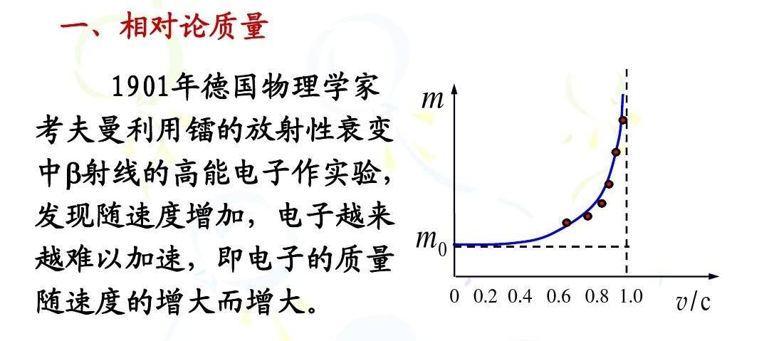 """爱因斯坦说""""质能等价"""",可为什么不见能量转化为质量?"""