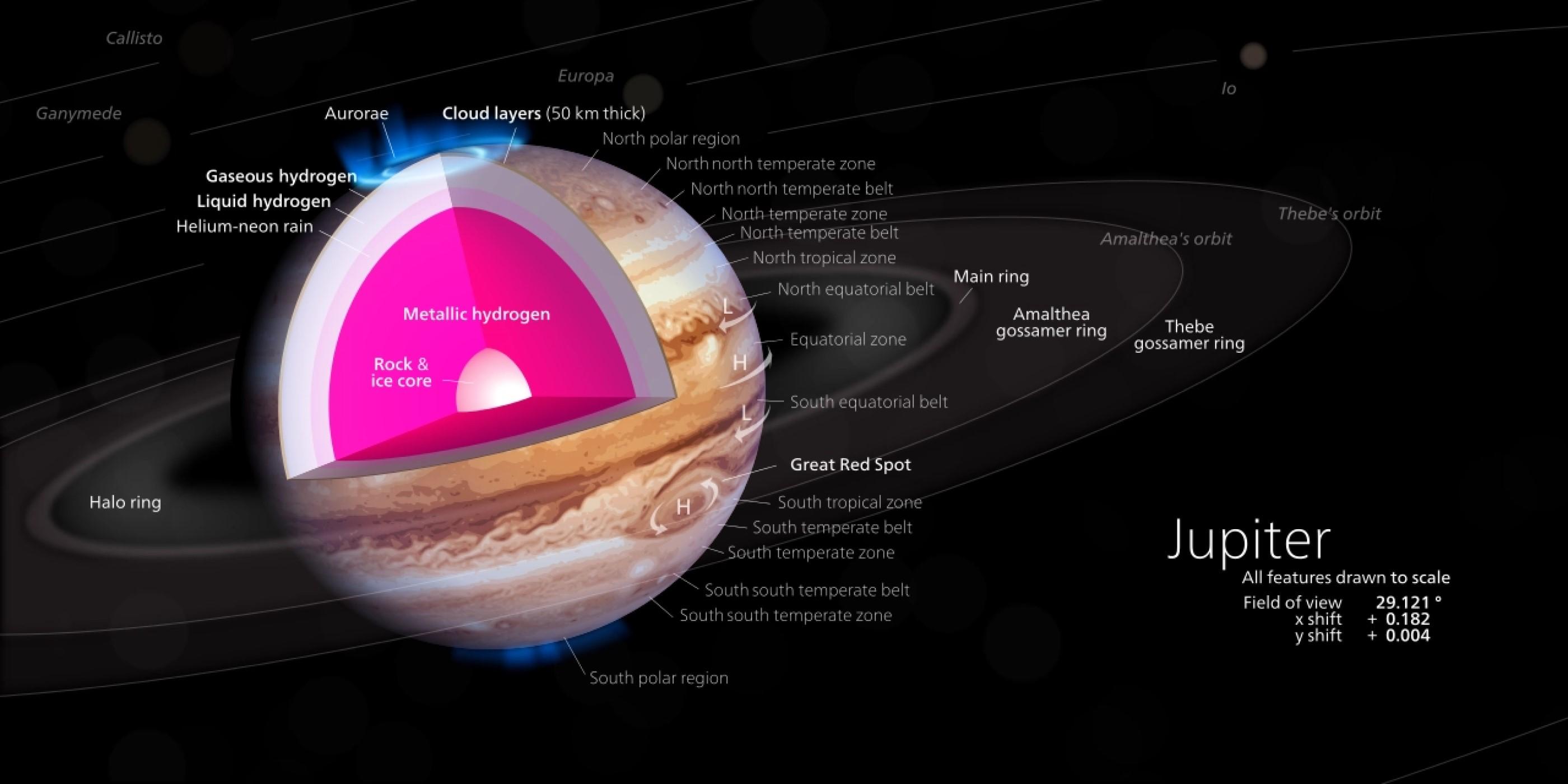 茫茫宇宙,为啥飘荡着那么多石头,由石头组成的行星有几多?