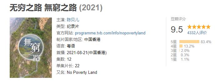 TVB拍的扶贫纪录片《无穷之路》,凭什么火出了圈?